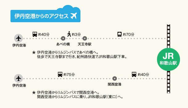yeg_bus_map1